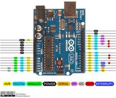 Arduino uno pinterest arduino tech and electronics projects arduino uno pin diagram fandeluxe Images