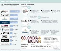 Pat Primo, Studio F y Fabricato mandan la parada en Colombiamoda 2014