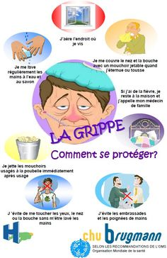 At the Doctor-This explains the different types of sickness French Language Lessons, French Lessons, Spanish Lessons, French Teacher, Teaching French, High School French, Health Unit, French Education, Human Body Systems