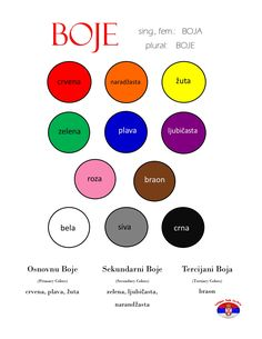 It has never been easier to learn the Serbian language! This post focuses on colors (boje). Before you forget, subscribe to the Tongue Talk Serbia email list so that you don't miss out on way…
