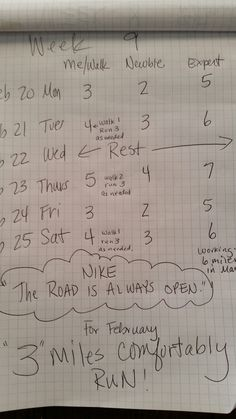 """Week 9 Run 3 miles comfortably! At least run 3 and walk remaining miles as needed. Go get um!! """"The road is always  open!"""" Run on blacktop, sand, clay... not concrete!:-)"""