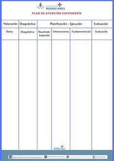 Disponible en formato PDF Bar Chart, Diagram, Map, Buenos Aires, Budget, Plants, Location Map, Bar Graphs, Maps