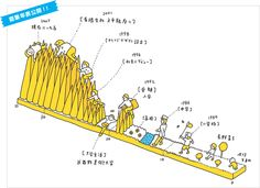 Google 画像検索結果: http://school.bijutsu.co.jp/artist/interview/03/20070706/images/history.gif