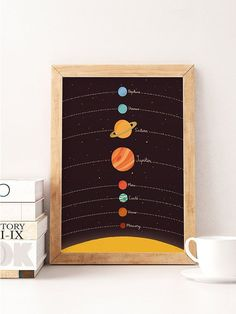Planets illustration, Solar system print, Nursery art, Kids space art, Planets print, Nursery poster, Kids room art, Cute poster  Printed on