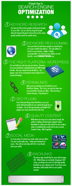 SEO Infographic and Tips