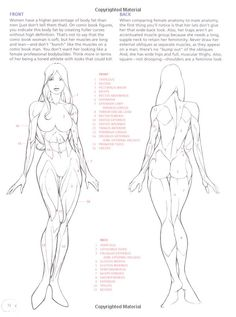 Drawing Cutting Edge Anatomy ✤ || CHARACTER DESIGN REFERENCES @Rachel Oberst Design References