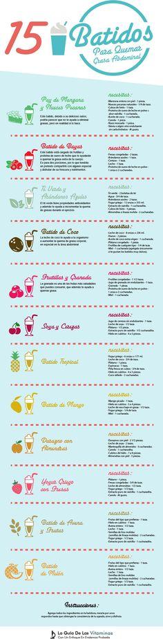 15 Batidos Para Quemar Grasa Abdominal Fáciles De Hacer Y Deliciosos - La Guía de las Vitaminas