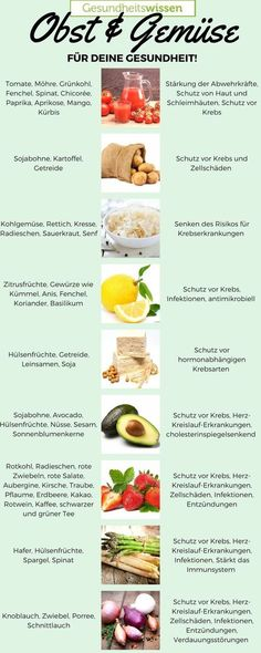 Wenn man schon eine Obst und Gemüse-Diät machen will, kann man auch sein Wisse. If you want to go on a fruit and vegetable diet, you can also try to expand your knowledge of it. Diet And Nutrition, Fitness Nutrition, Avocado Nutrition, Holistic Nutrition, Proper Nutrition, Nutrition Guide, How To Stay Healthy, Healthy Life, Fruit And Vegetable Diet