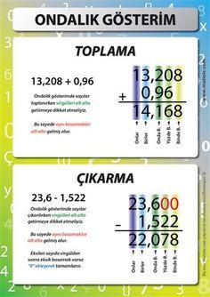 Çok büyük sayıların okunuşu (POSTER)   matizle
