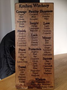 Kitchen witchery sign! This is one of my favorites that I have made. Herbs and their magical correspondences.