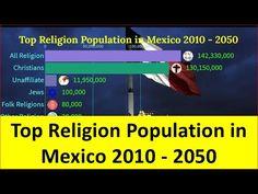 World Data, Christianity, Catholic, Religion, Mexico, Faith, Loyalty, Believe, Roman Catholic