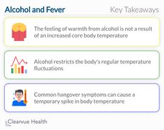 The feeling of warmth from alcohol is not a result of an increased core body temperature. Alcohol restricts the body's regular temperature fluctuations. Common hangover symptoms can cause a temporary spike in body temperature. Hangover Symptoms, Core, Alcohol, Science, Canning, Feelings, Health, Rubbing Alcohol, Liquor