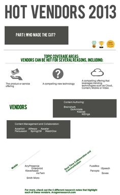 Hot Vendors 2013, Part I Infographic by Aragon Research
