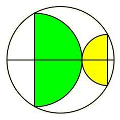 https://johncarlosbaez.wordpress.com/2014/01/12/geometry-puzzles/