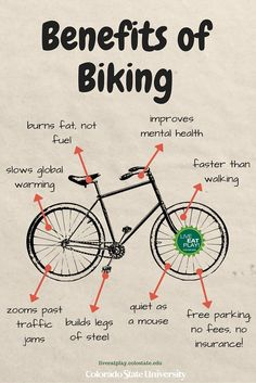 June is Colorado Bike Month! Whether you're commuting or getting out for a fun ride, plan your best (and safest) biking route anywhere in Colorado using these online maps! Bike Quotes, Cycling Quotes, Cycling Motivation, Urban Bike, Buy Bike, Road Bike Women, Bicycle Maintenance, Cool Bike Accessories, Learning