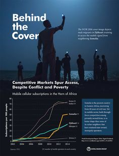 WDR 2016 Behind the Cover {World Bank Group}