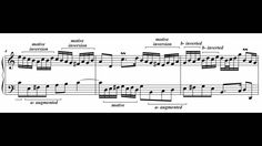 Analysis of Motivic Development- Bach's Invention No. 1 in C Major