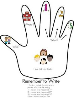 Personal Narrative Writing Lessons for Kindergarten {K