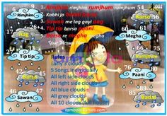 Rains Songs Anywhere 4 in 90 - 9x4 - 20 Cues format : Templates Tickets | Tambola Housie