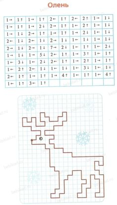 Math Worksheets, Preschool Activities, Technology Vocabulary, Computational Thinking, Mazes For Kids, School Frame, Coding For Kids, Kids Education, Kids And Parenting