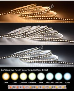SMD 2835 168leds/m CCT Bicolor Temperature Adjustable Led Strip,CCT LED Strip
