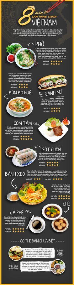 8 món ăn làm rạng danh Việt Nam Việt Nam không những được biết đến như là một đất nước xinh đẹp... Xem thêm http://dvquangcao.com/cac-buoc-de-quang-cao-nha-hang-dac-san-ngon-129.html http://dacsanngon.com/