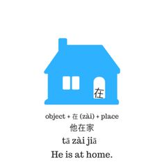 zai to indicate location Mandarin Lessons, Learn Mandarin, Chinese Alphabet Letters, Simple Sentences, Chinese Characters, Learn Chinese, Chinese Language, Grammar, Vocabulary