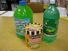 First Grade Fanatics: First Grade Jitters book, jitter juice!