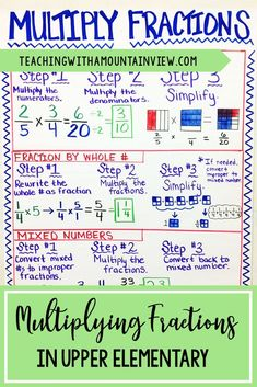 We have started multiplying and dividing fractions in fourth (and fifth) grade math. I tried to keep the lessons fun and hands-on so my students stayed engaged. We covered multiplying whole numbers by fractions, multiplying fractions by fractions, and mul Adding And Subtracting Fractions, Dividing Fractions, Multiplying Fractions, Equivalent Fractions, Math Multiplication, Dividing Mixed Fractions, Math Math, Number Anchor Charts, Fifth Grade Math