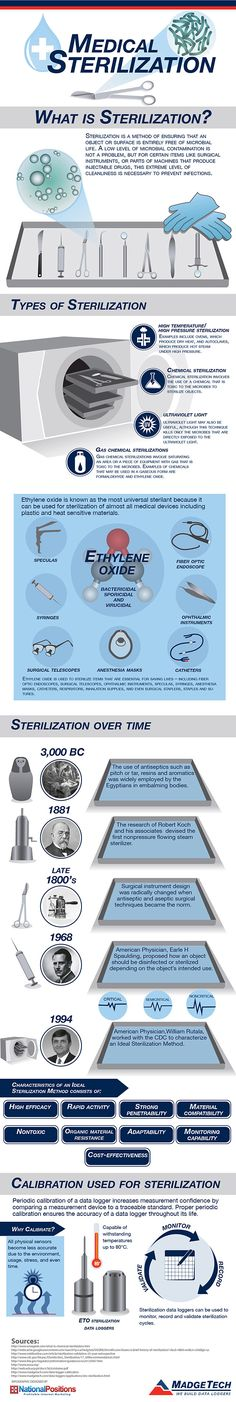 Sterilization is the process of safeguarding an object or surface as free of bacteria. Cleanliness is the first and most critical step to sterile processing.