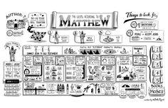 42-Matthew-FNL-1.jpg (5950×3850)