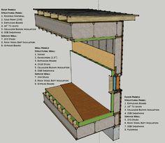 BC Passivehouse prefabricated panel