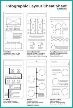 Layout Cheat Sheet for Infographics : Visual arrangement tips Good visual arrang. Layout Cheat Sheet for Infographics : Visual arrangement tips Good visual arrangement puts together design objects i Layout Design, Design De Configuration, Graphisches Design, Graphic Design Tips, Tool Design, Website Design Layout, Web Layout, Design Process, Web Design Basics