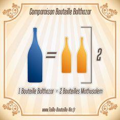 Comparaison entre la bouteille balthazar et mathusalem