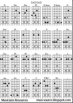 The root and the fifth. Getting tuned to drop d is a simple endeavor. Free Open G Guitar Chord Chart Guitar Chord Chart D G. G Guitar Chord, Guitar Chords And Scales, Acoustic Guitar Chords, Music Theory Guitar, Music Chords, Guitar Songs, Blues Guitar Chords, Blues Guitar Lessons, Guitar Lessons For Beginners