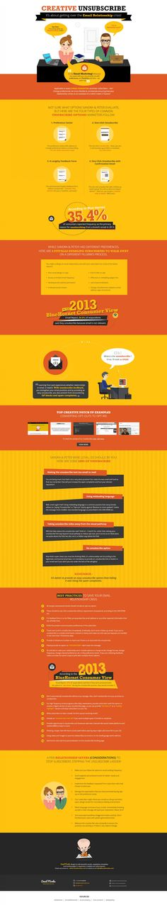 Email Unsubscribe Best Practices Infographic: Save your email relationship crisis! | Visual.ly