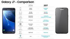 Especificações e preço do Galaxy J5 e J7 2017 são agora revelados!