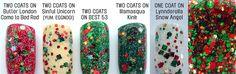 cool glitter nail polish by Lynnderella