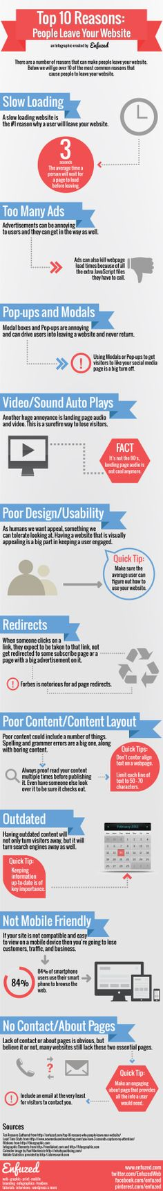Top 10 Reasons People Leave Your Website #Infographic created by @Enfuzed
