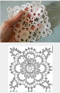 Easter crochet doily lace square placemat tablecloth centerpiece napperon table topper decor wedding unique birthday gift for mothers day Crochet Motif Patterns, Crochet Diagram, Crochet Chart, Crochet Squares, Diy Crochet, Hexagon Crochet, Easter Crochet, Vintage Crochet, Cotton Crochet