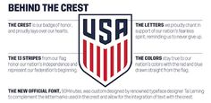 The worst kept secret in recent memory is officially here — US Soccer has finally given their new logo an official rollout. For the first time since US Soccer will have a brand new crest to represent their organization. Soccer Logo, Us Soccer, Sports Logo, Athletics Logo, Usa National Team, Copa America Centenario, Football Kits, Logo Design Inspiration, Chicago Cubs Logo
