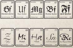 Cam Wilde: The Periodic Table of Typefaces.