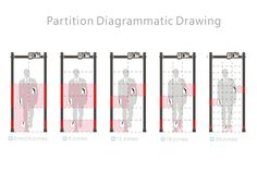 Partition Diagrammatic Drawing of Walk Through Metal Detector, Drawing, Floor Plans, Frame, Picture Frame, Frames, Drawings, Hoop, Floor Plan Drawing