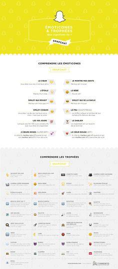 infographie émoticones et trophées snapchat