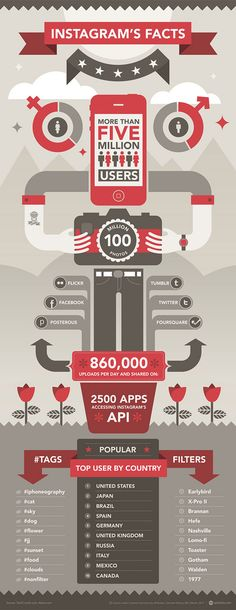 instagram #infographic More at http://atechpoint.com/ #tech #atechpoint