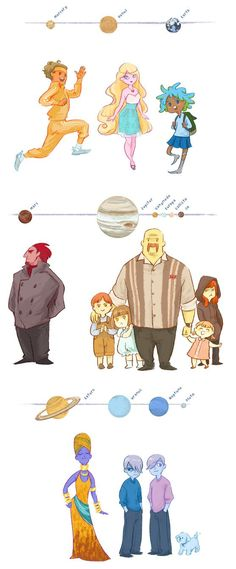 Planets as people (and dog - but dogs are still part of the family! jeez)