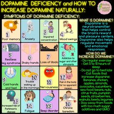 Nutrition To Lose Belly Fat Product Increase Dopamine Naturally, Dopamine Increase, Health And Wellbeing, Health And Nutrition, Health Tips, Health Fitness, Natural Cures, Natural Healing, Adrenal Fatigue