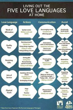 How we communicate with our husbands, wives children, babies and toddlers is important. Active listening and engaged conversation can make all the difference to interaction