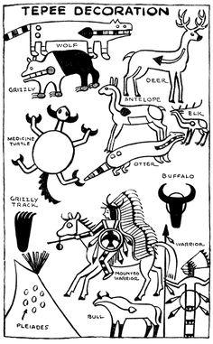 Plains Indian Tipi