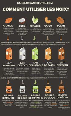 Comment-utiliser-les-noix